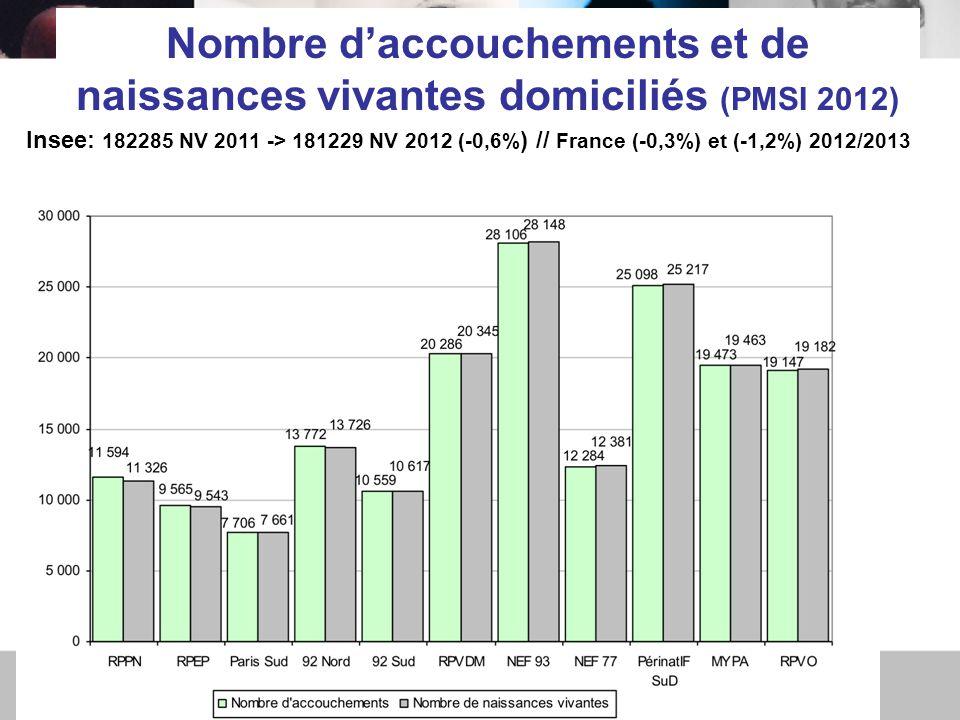 Nombre d'accouchements et de naissances vivantes domiciliés (PMSI 2012)