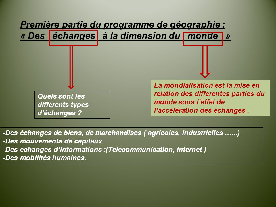 Première partie du programme de géographie :