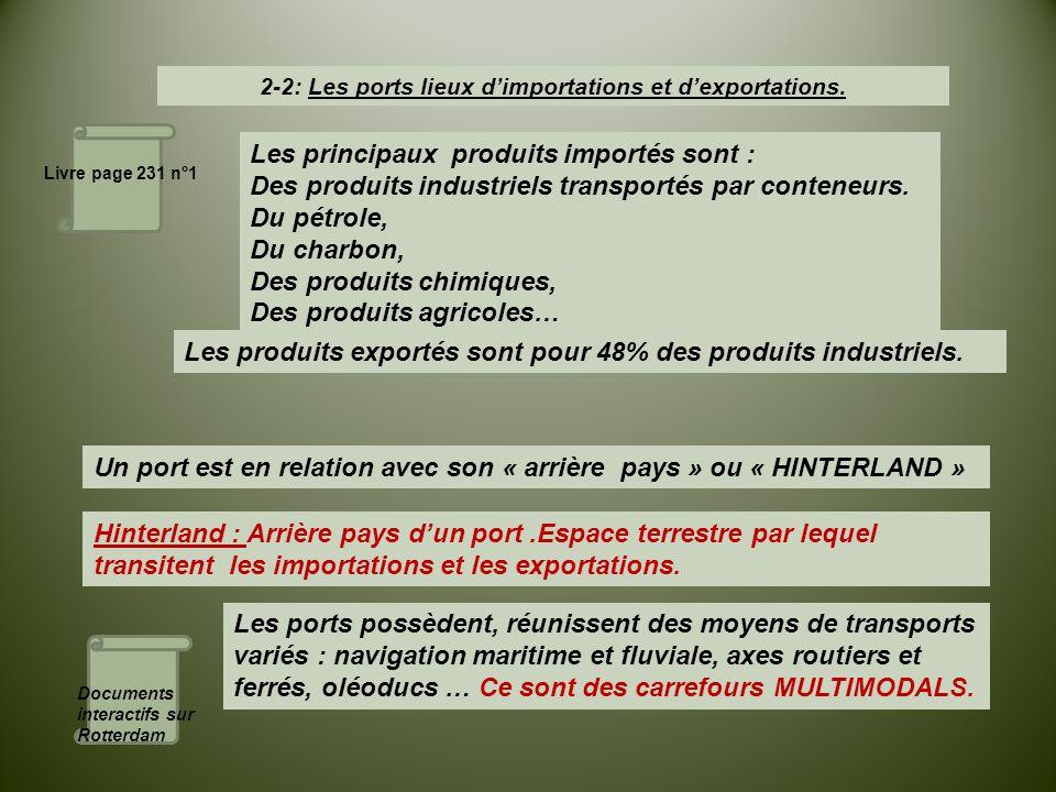 2-2: Les ports lieux d'importations et d'exportations.
