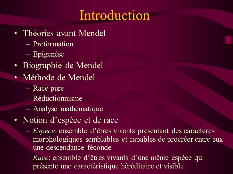 Introduction Théories avant Mendel Biographie de Mendel