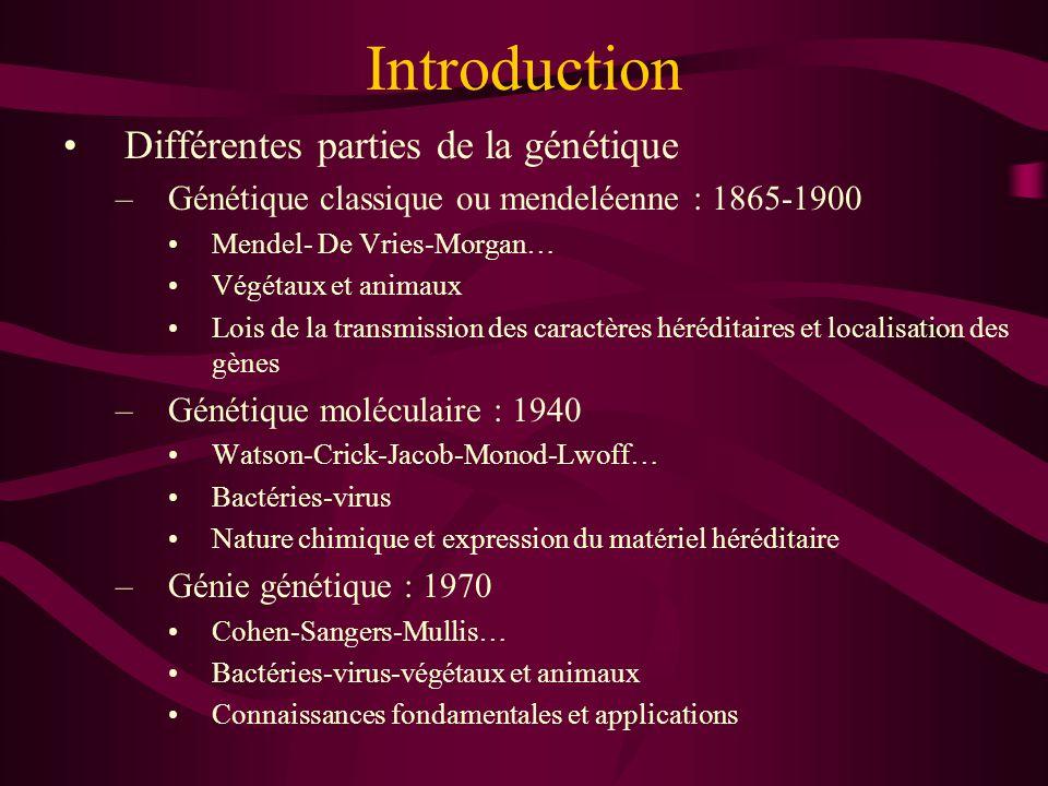 Introduction Différentes parties de la génétique