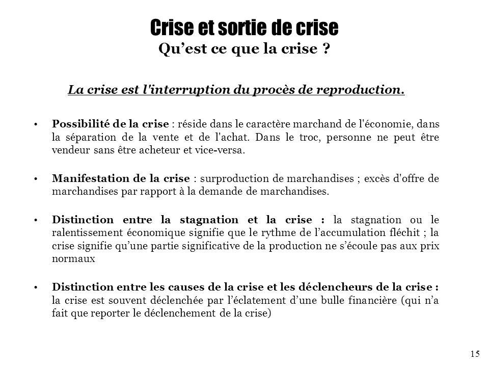 Crise et sortie de crise Qu'est ce que la crise