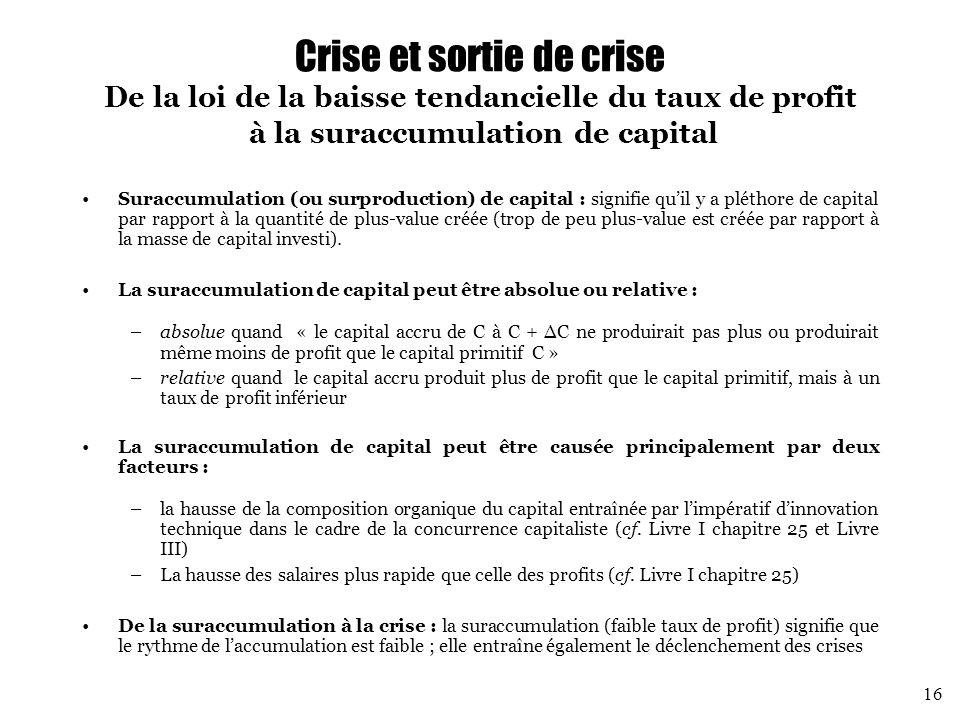 Crise et sortie de crise De la loi de la baisse tendancielle du taux de profit à la suraccumulation de capital