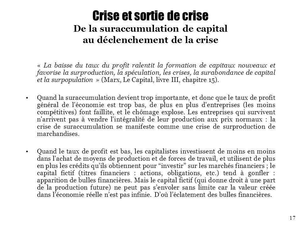Crise et sortie de crise De la suraccumulation de capital au déclenchement de la crise