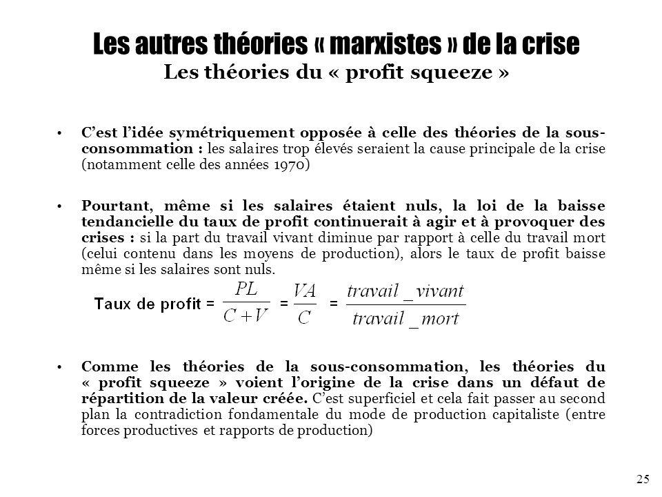 Les autres théories « marxistes » de la crise Les théories du « profit squeeze »