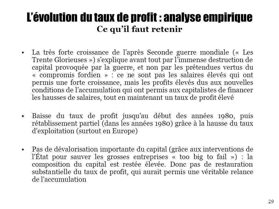 L'évolution du taux de profit : analyse empirique Ce qu'il faut retenir