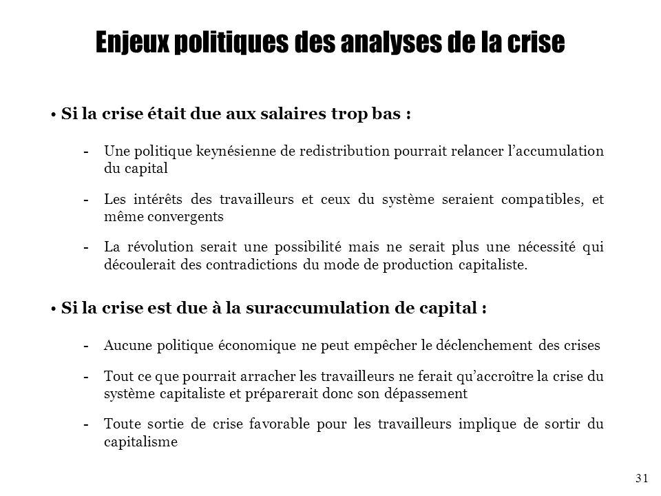Enjeux politiques des analyses de la crise