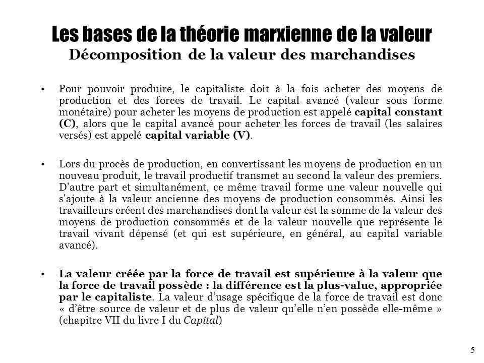 Les bases de la théorie marxienne de la valeur Décomposition de la valeur des marchandises