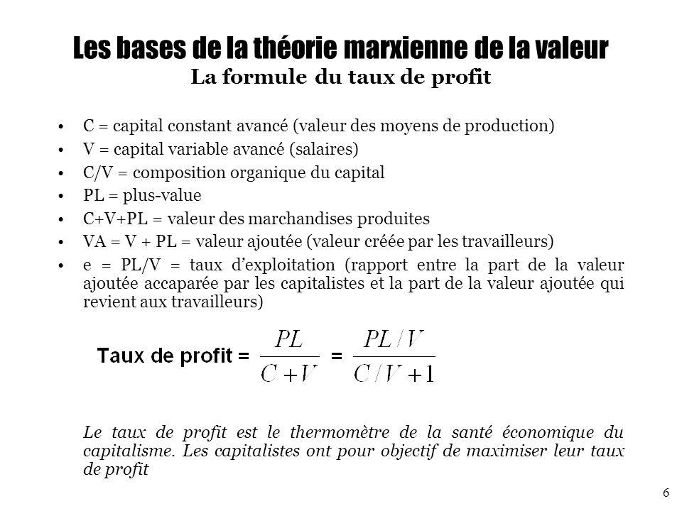 Les bases de la théorie marxienne de la valeur La formule du taux de profit