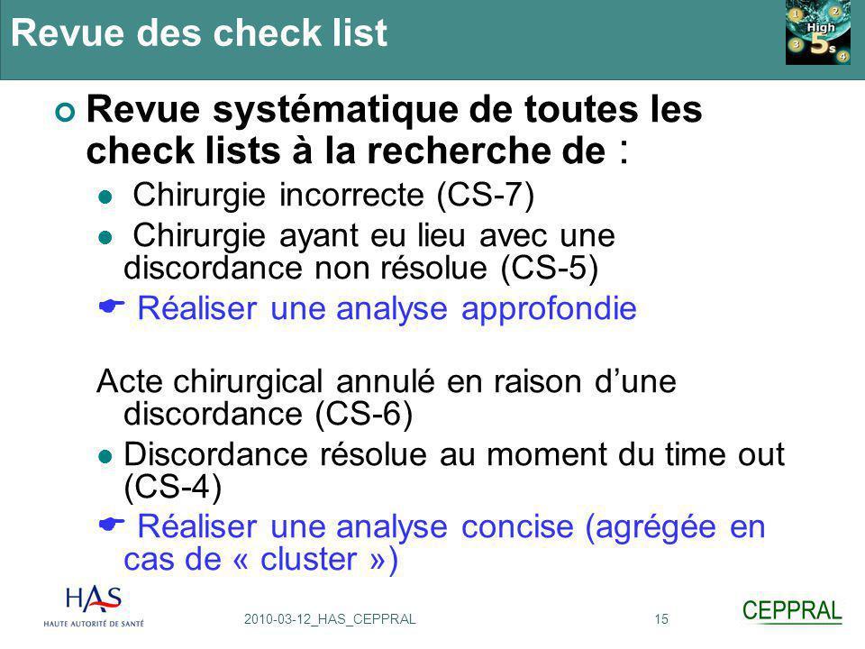 Revue systématique de toutes les check lists à la recherche de :