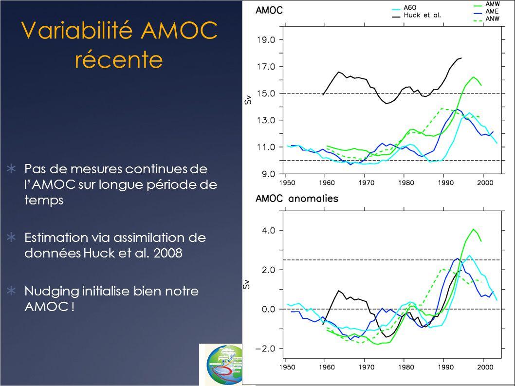 Variabilité AMOC récente