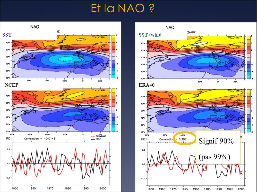 Et la NAO SST SST+wind NCEP ERA40 Signif 90% (pas 99%)