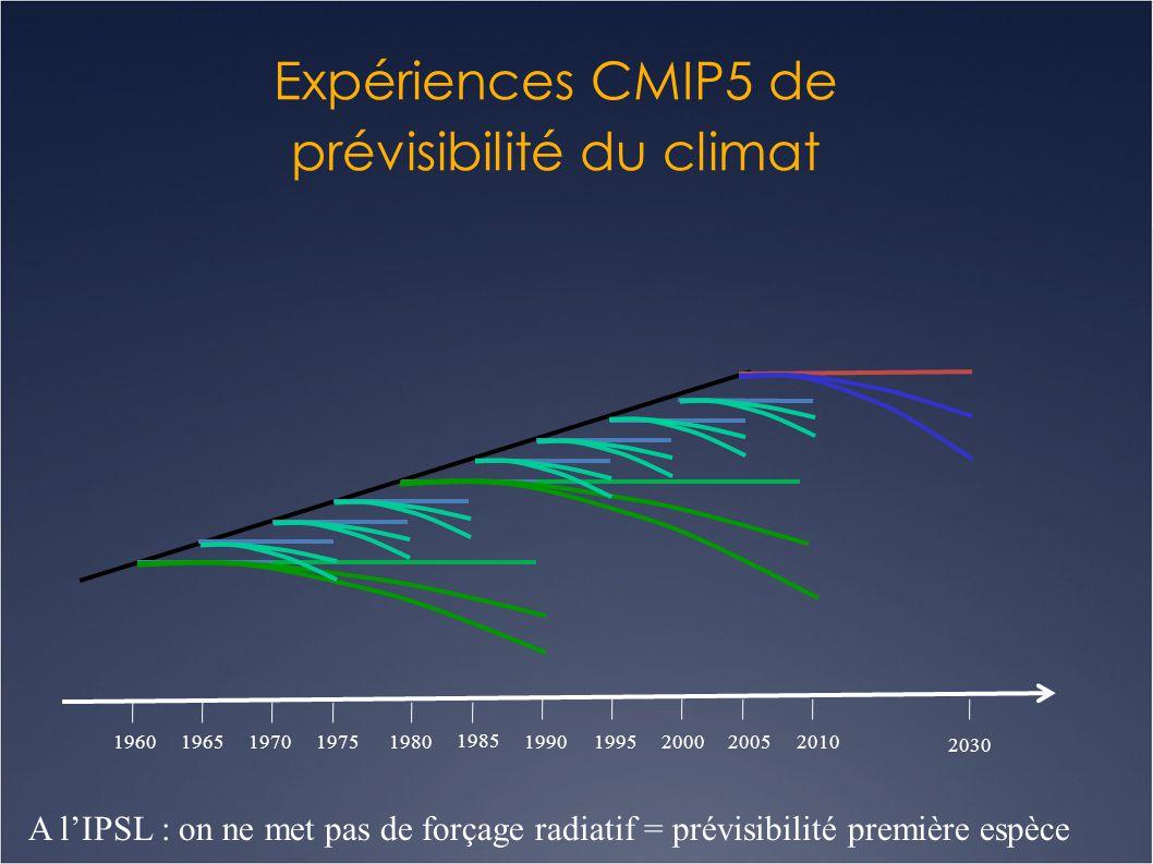 Expériences CMIP5 de prévisibilité du climat
