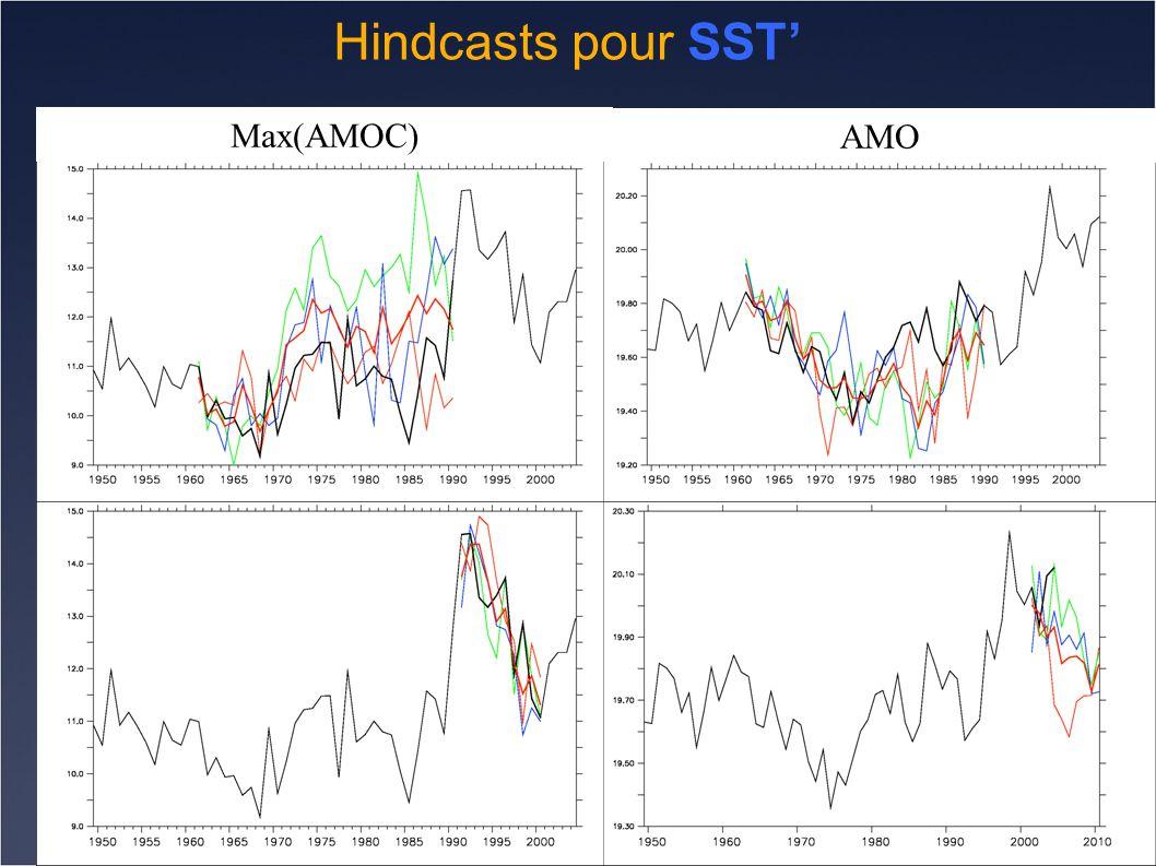 Hindcasts pour SST' Max(AMOC) AMO