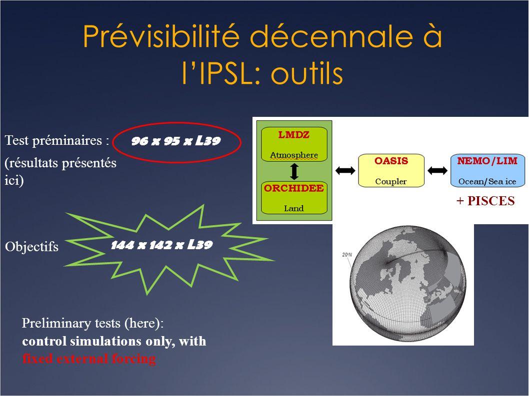 Prévisibilité décennale à l'IPSL: outils