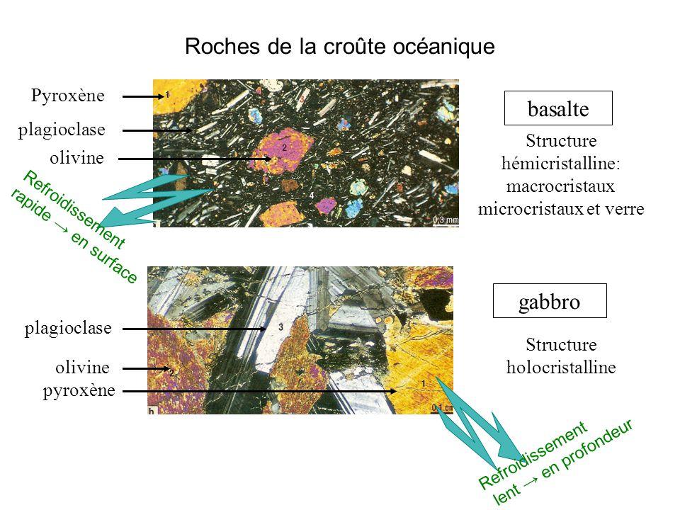 Roches de la croûte océanique