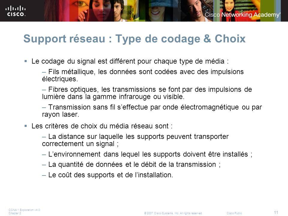 Support réseau : Type de codage & Choix