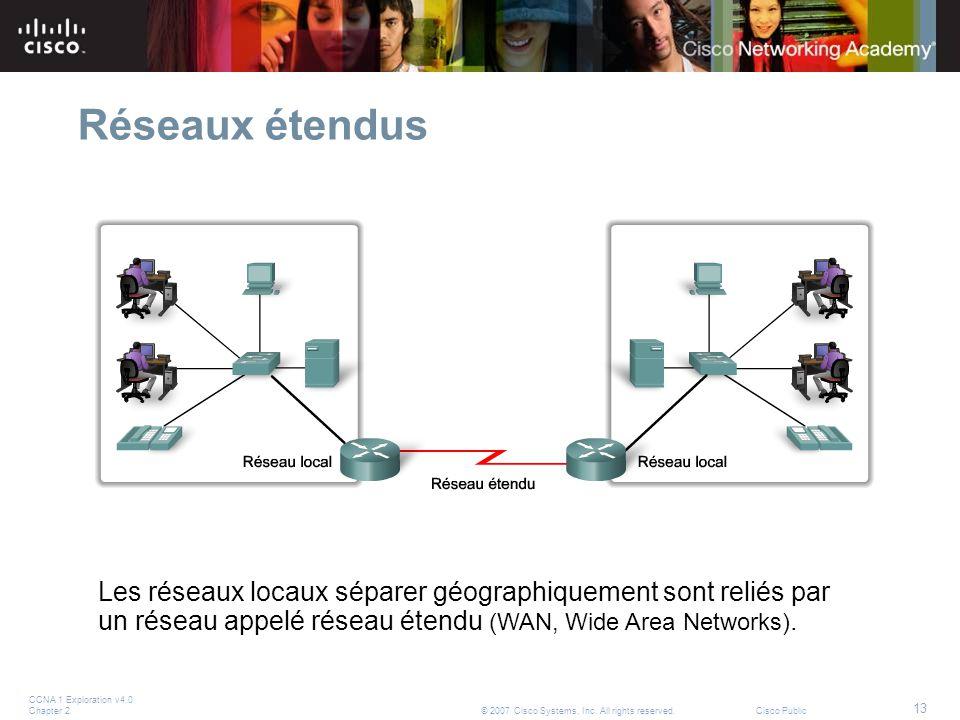Réseaux étendus Les réseaux locaux séparer géographiquement sont reliés par un réseau appelé réseau étendu (WAN, Wide Area Networks).