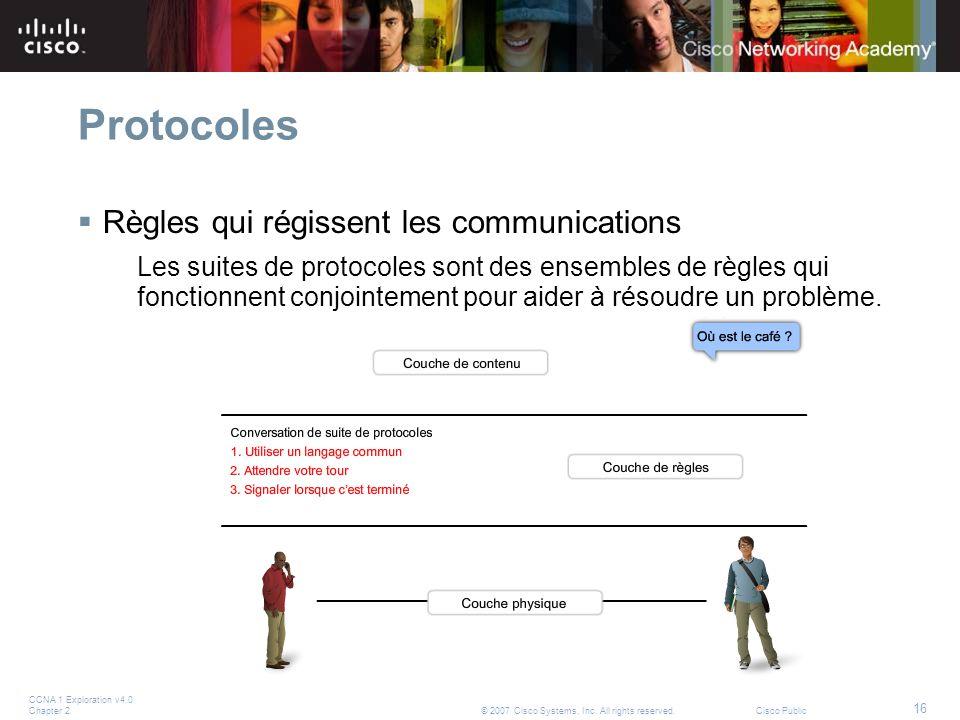 Protocoles Règles qui régissent les communications
