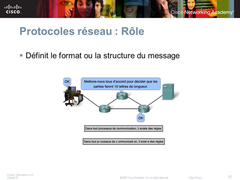 Protocoles réseau : Rôle