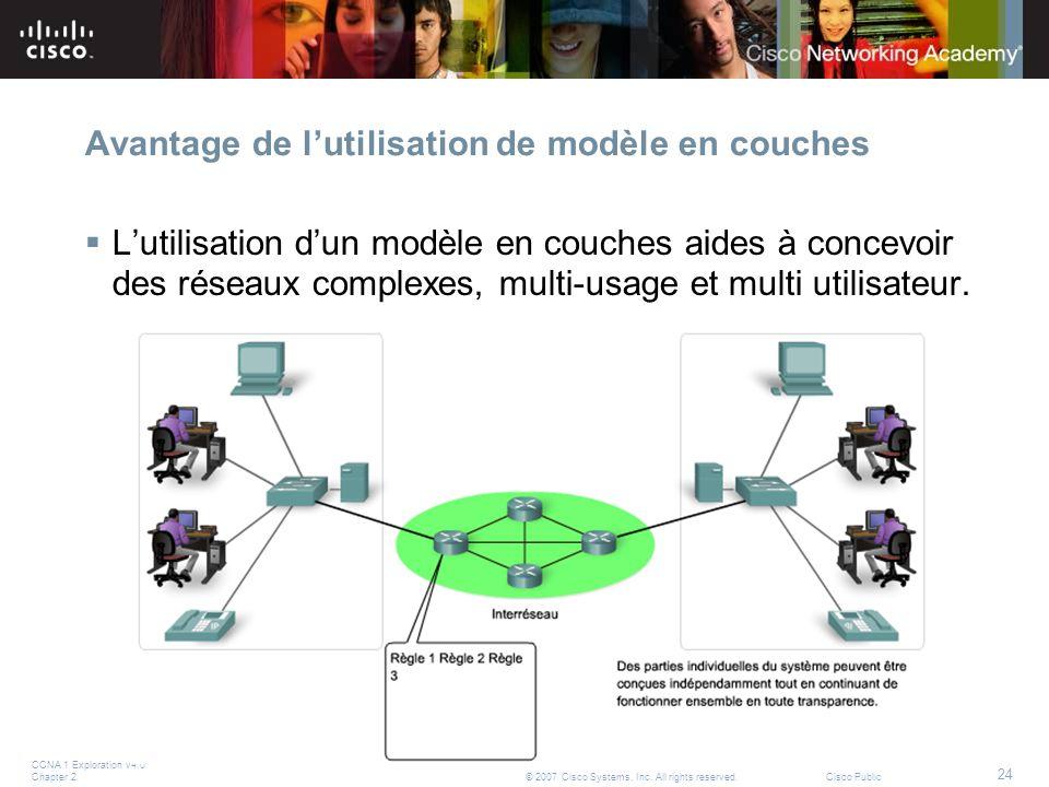 Avantage de l'utilisation de modèle en couches