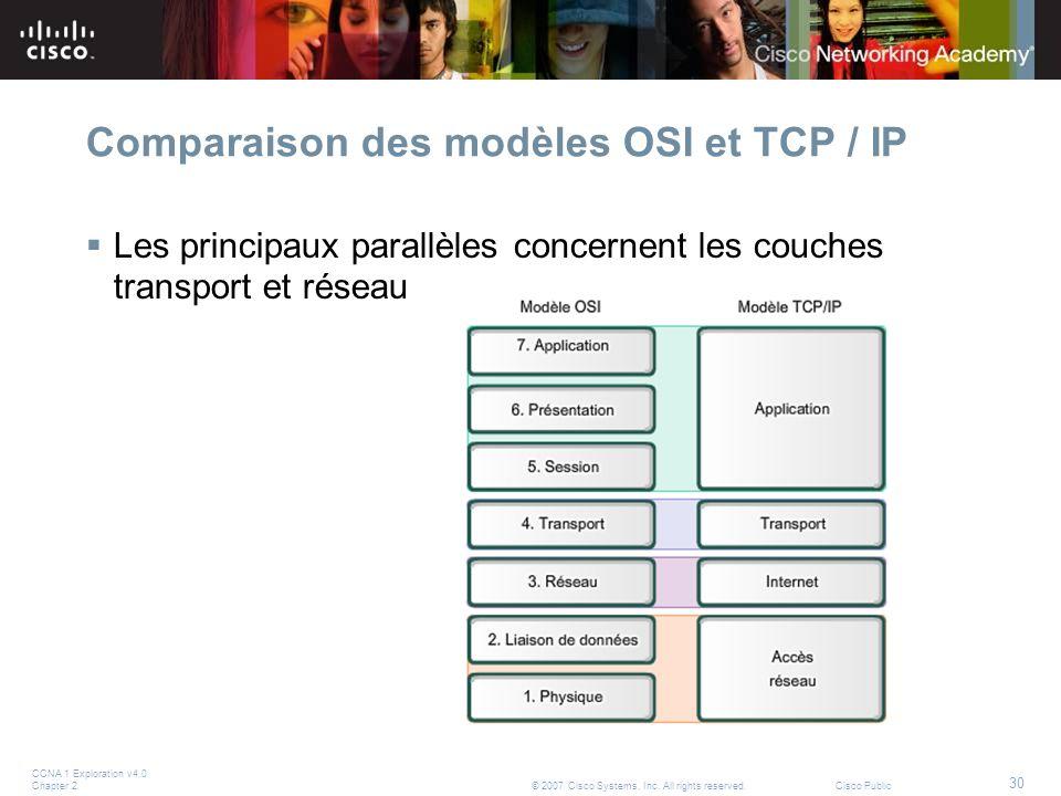 Comparaison des modèles OSI et TCP / IP