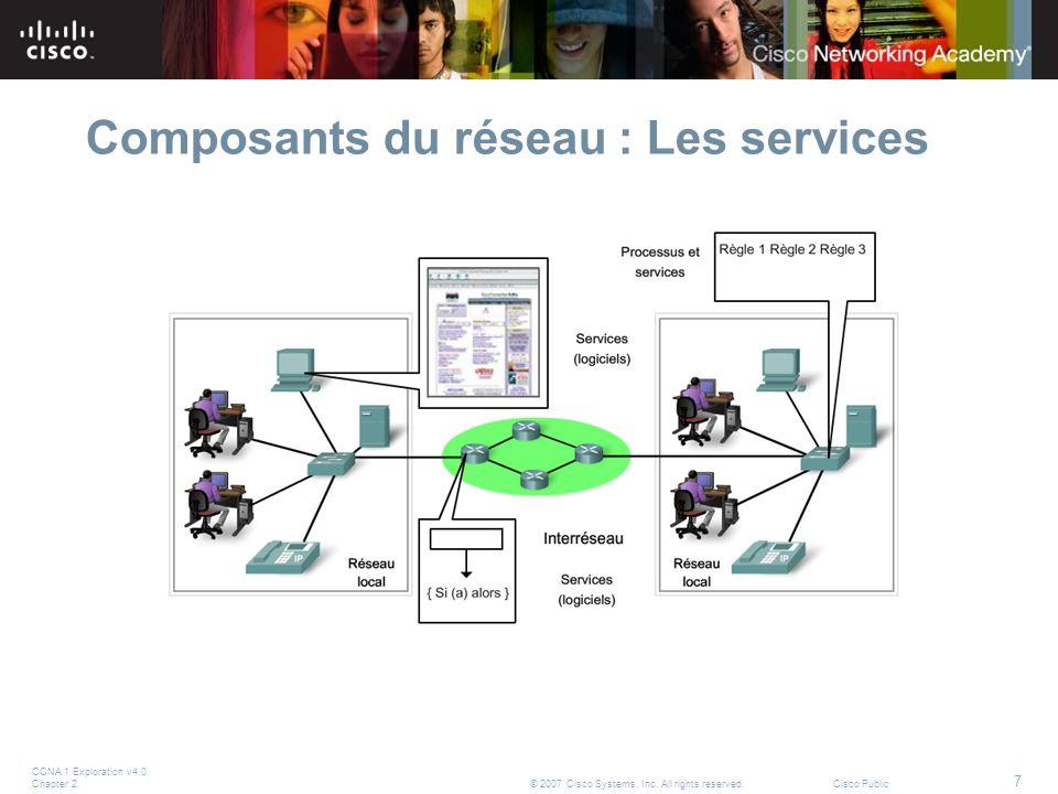 Composants du réseau : Les services
