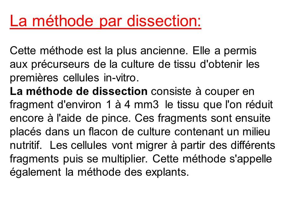 La méthode par dissection: Cette méthode est la plus ancienne