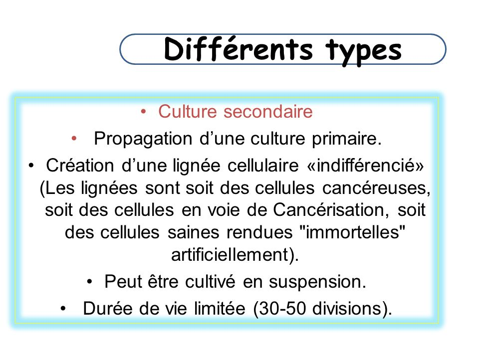Différents types Culture secondaire