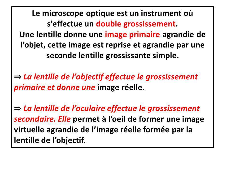 Le microscope optique est un instrument où s'effectue un double grossissement.