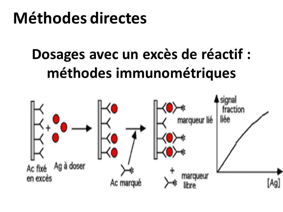 Dosages avec un excès de réactif : méthodes immunométriques