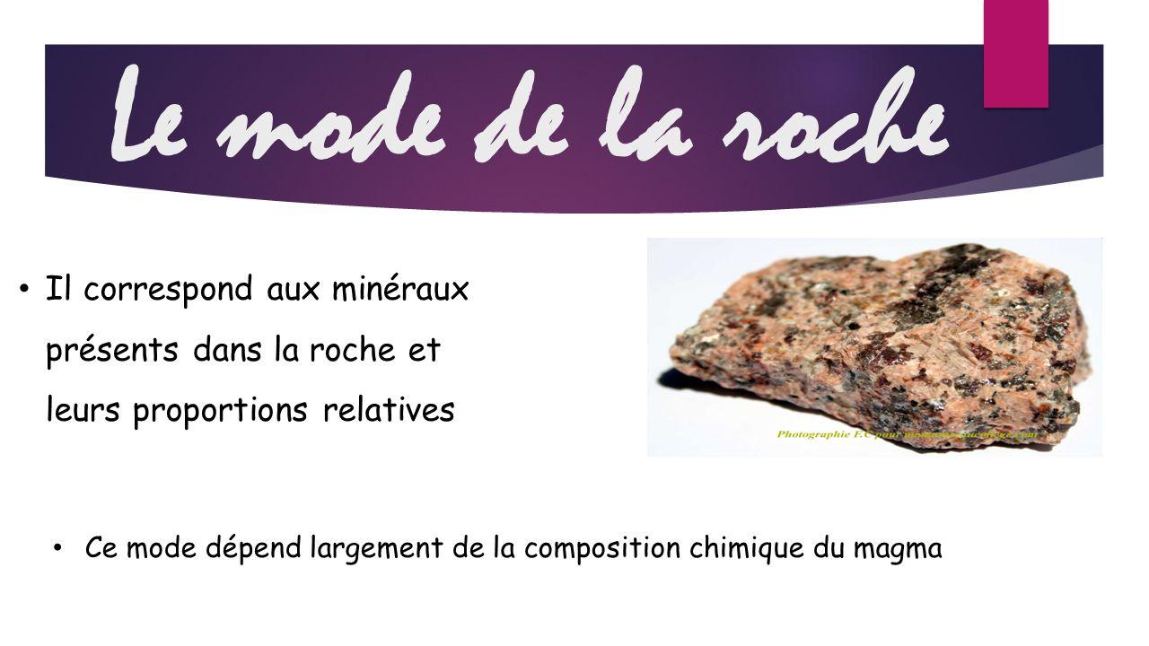 Le mode de la roche Il correspond aux minéraux présents dans la roche et leurs proportions relatives.