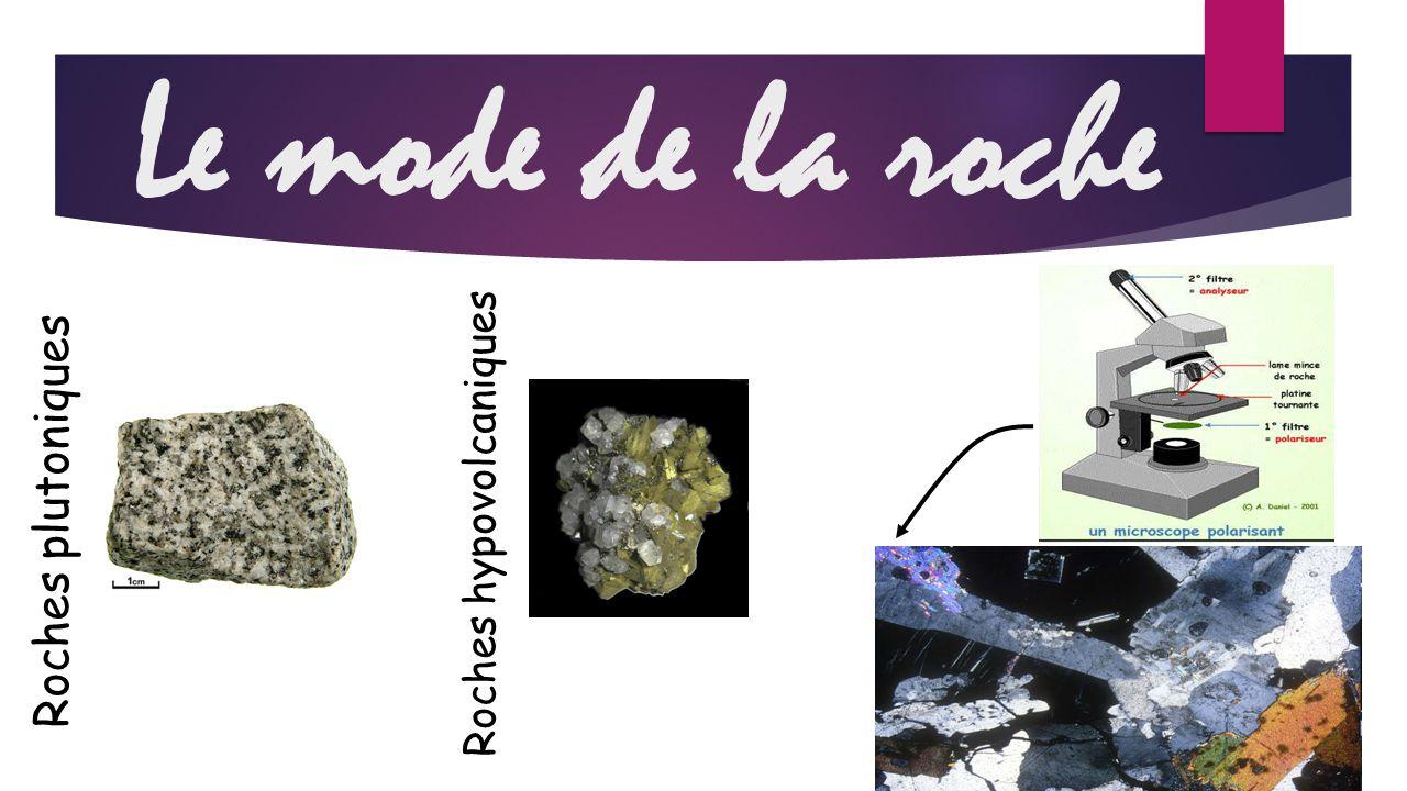 Le mode de la roche Roches plutoniques Roches hypovolcaniques