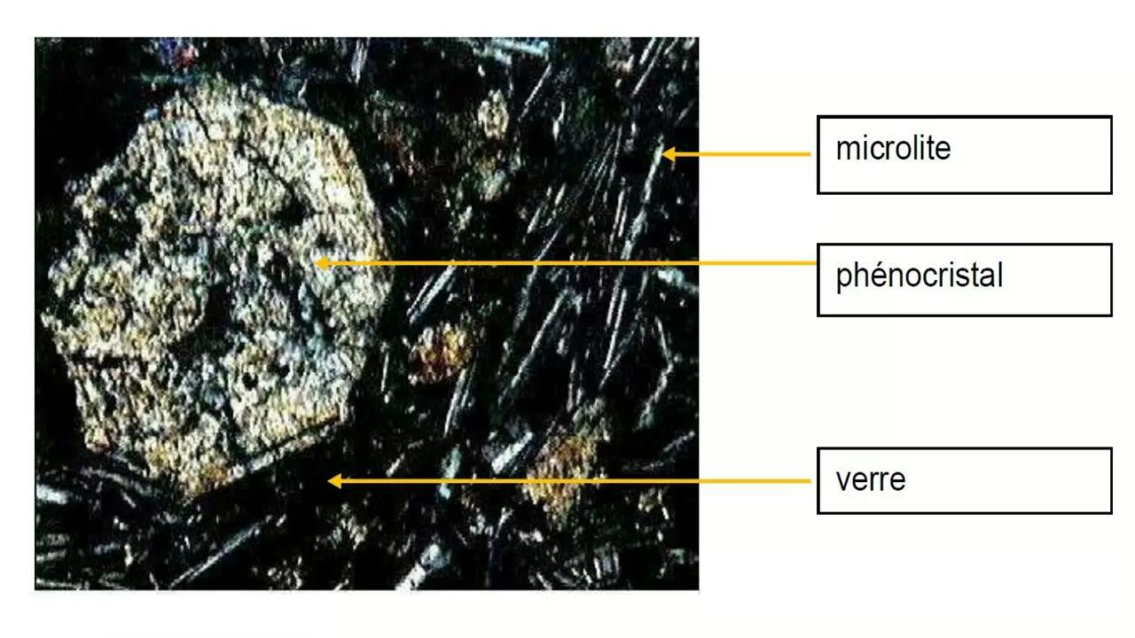 Les roches volcaniques dont la cristallisation est interrompue par l'éruption, comportent soit du verre volcanique (matière non cristallisée) ou des microlites parfois difficiles à reconnaître.