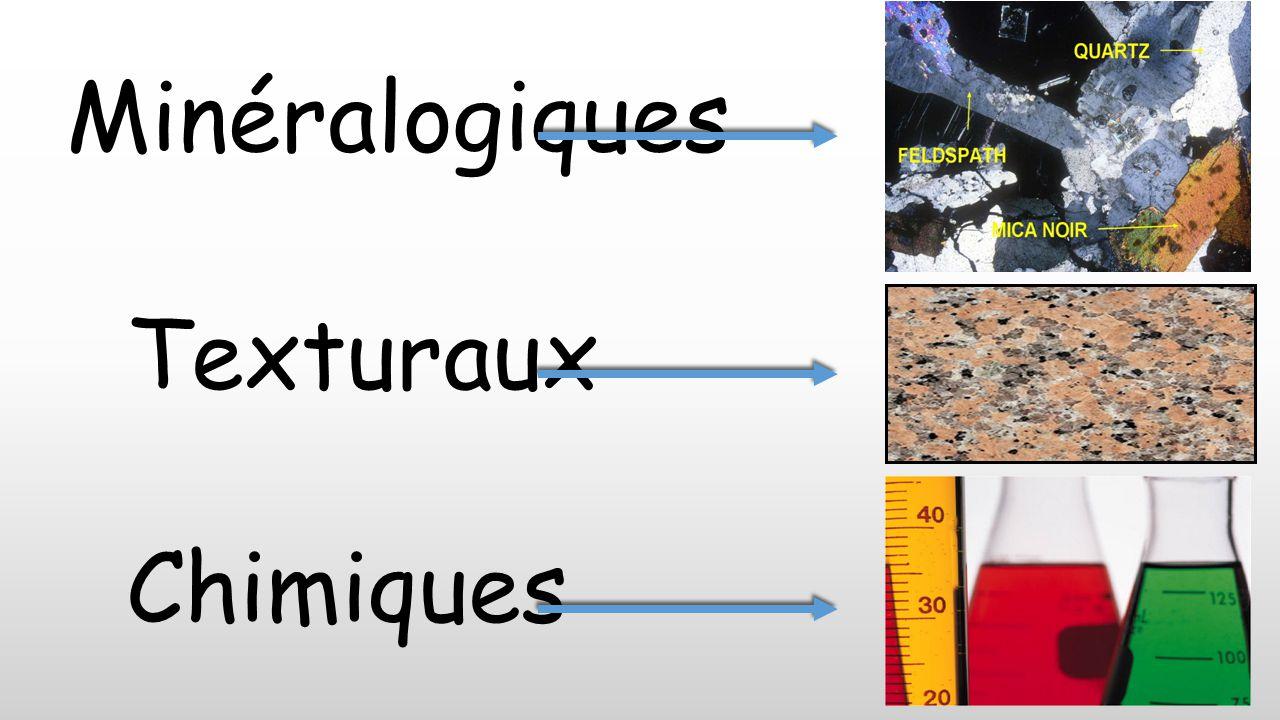 Minéralogiques Texturaux Chimiques