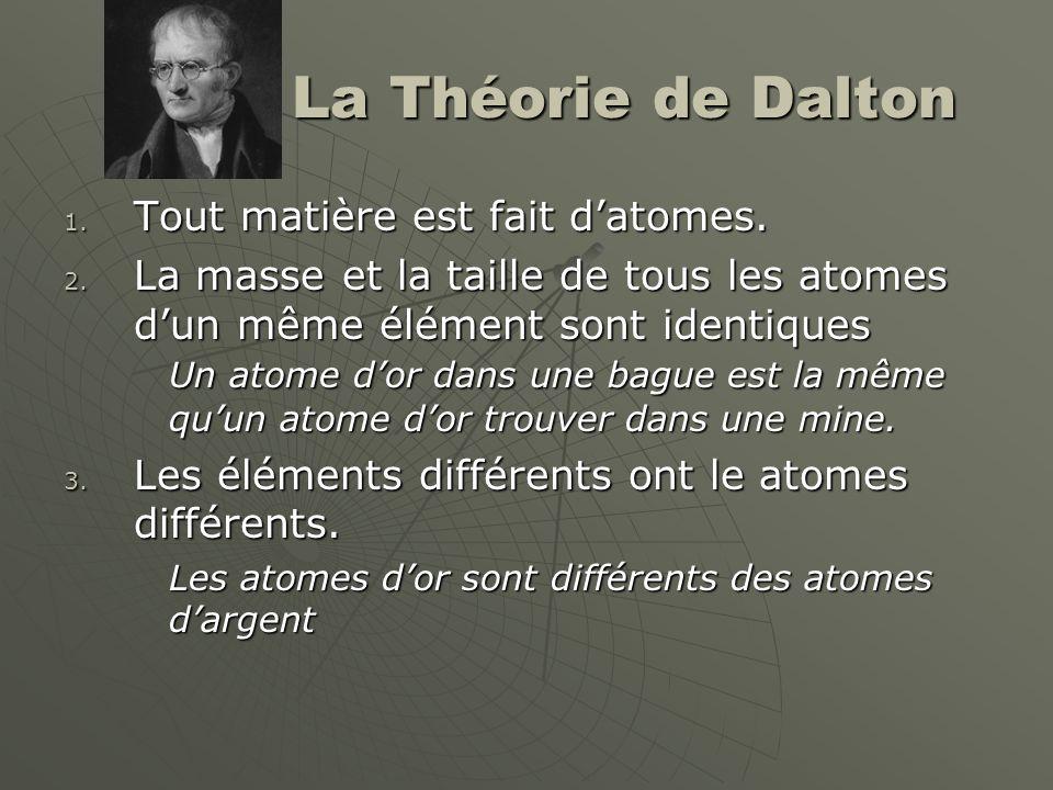 La Théorie de Dalton Tout matière est fait d'atomes.