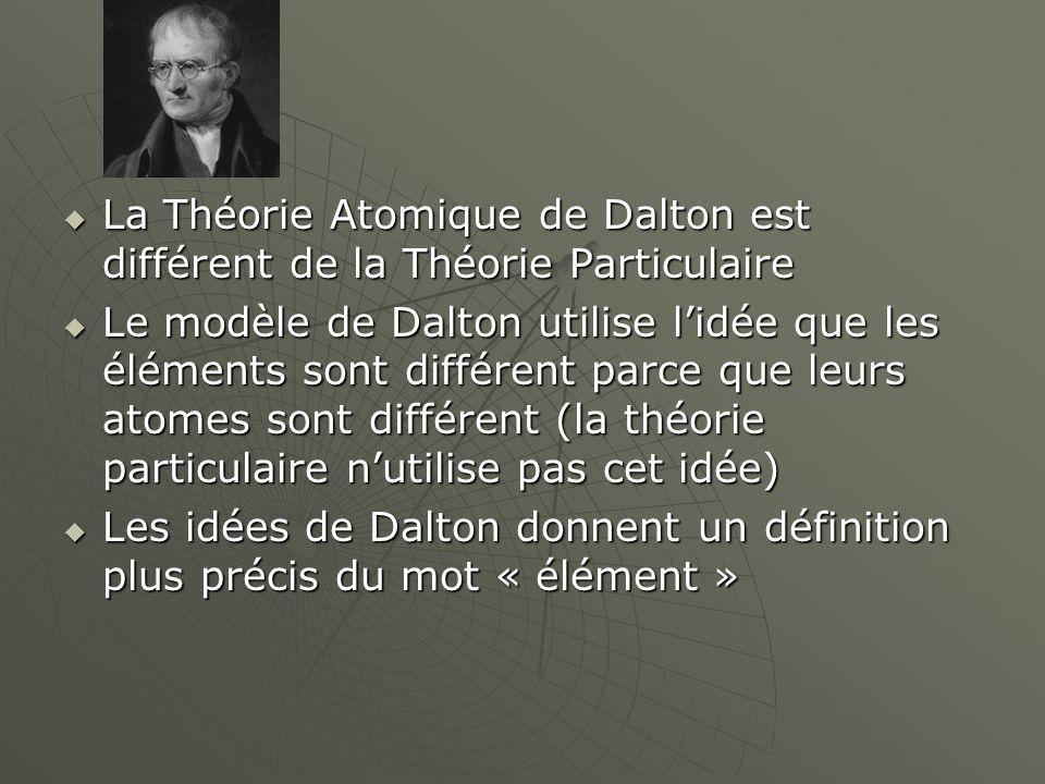 La Théorie Atomique de Dalton est différent de la Théorie Particulaire