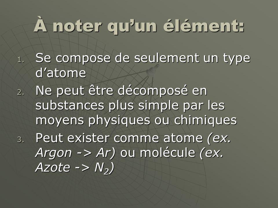 À noter qu'un élément: Se compose de seulement un type d'atome