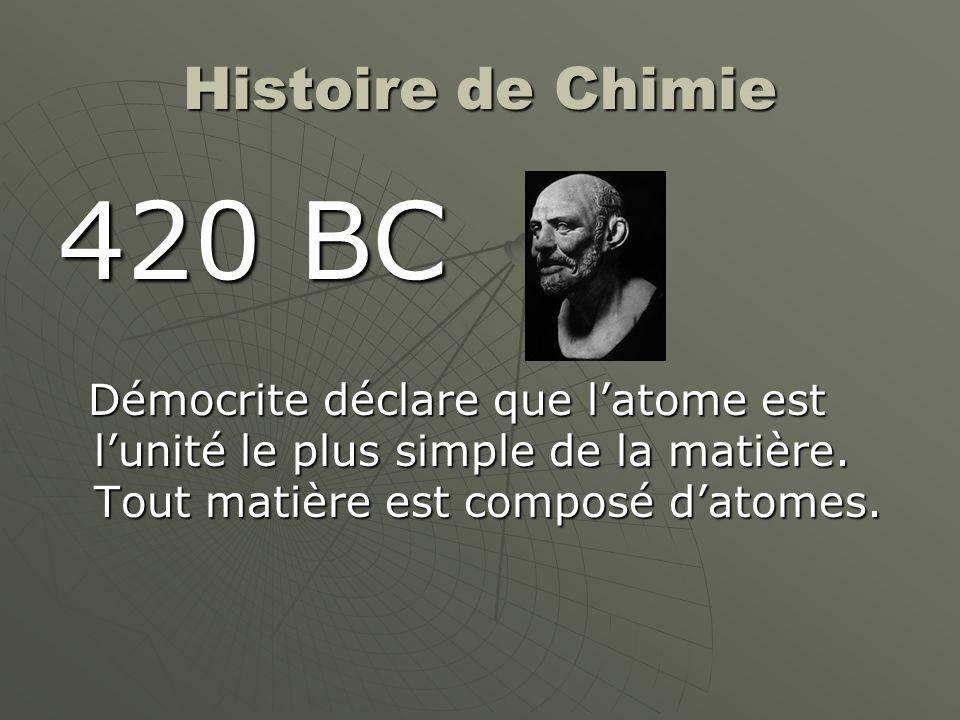 Histoire de Chimie 420 BC. Démocrite déclare que l'atome est l'unité le plus simple de la matière.