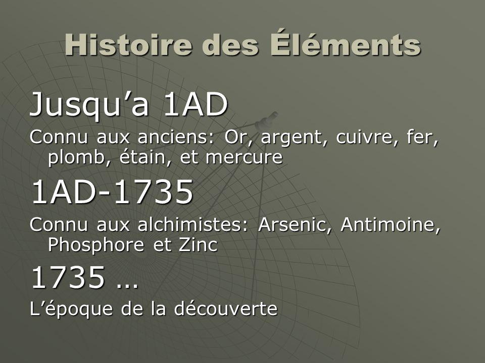 Jusqu'a 1AD 1AD-1735 Histoire des Éléments 1735 …