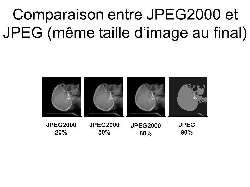 Comparaison entre JPEG2000 et JPEG (même taille d'image au final)