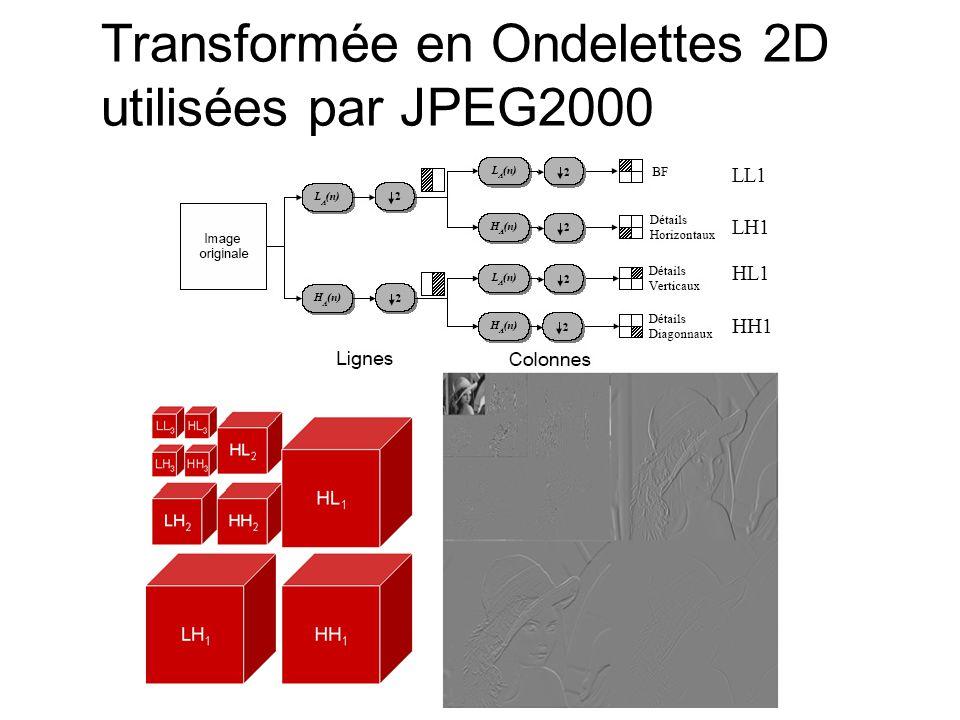 Transformée en Ondelettes 2D utilisées par JPEG2000