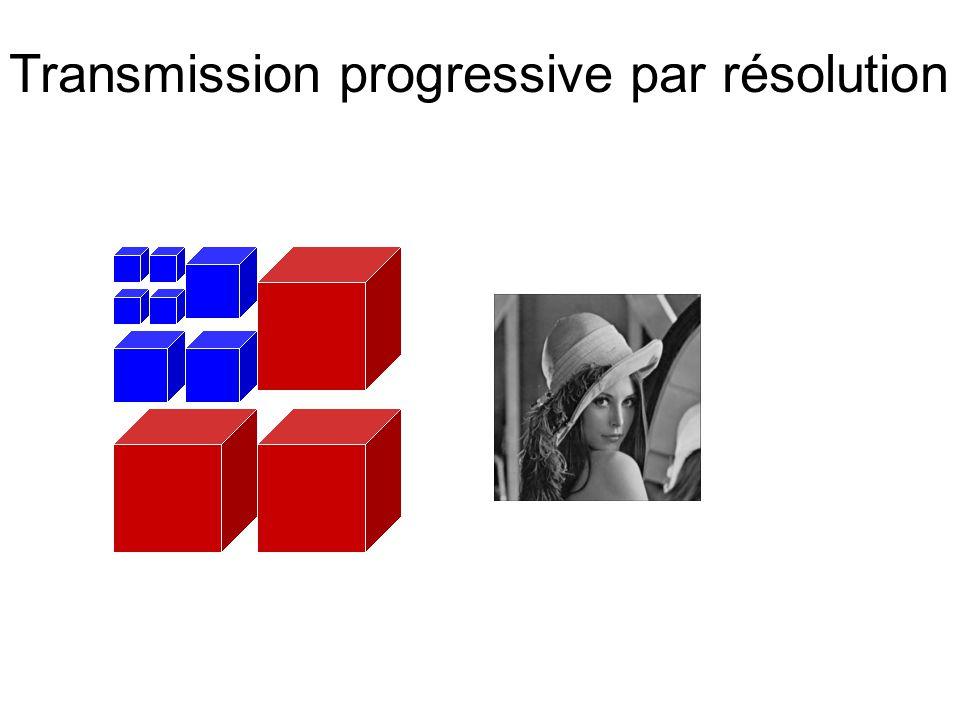 Transmission progressive par résolution