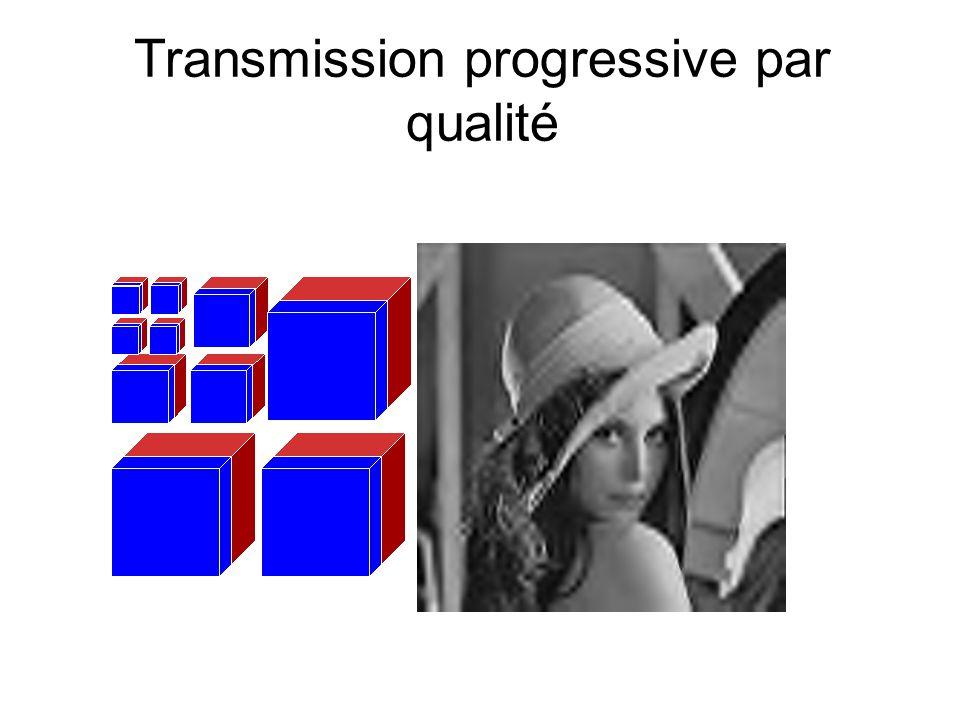 Transmission progressive par