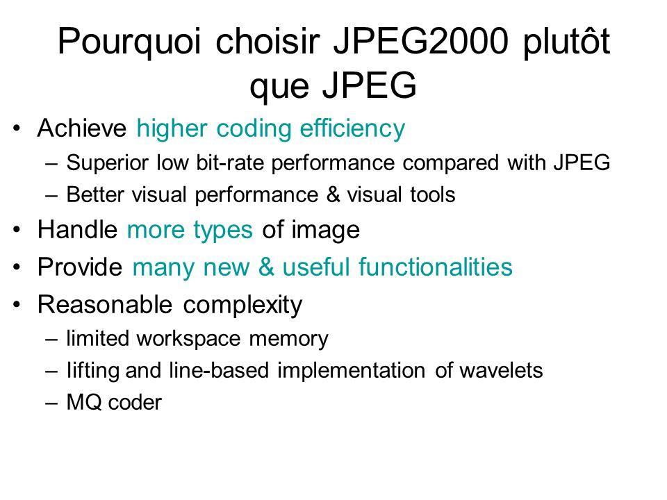 Pourquoi choisir JPEG2000 plutôt que JPEG