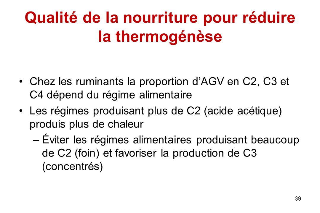 Qualité de la nourriture pour réduire la thermogénèse