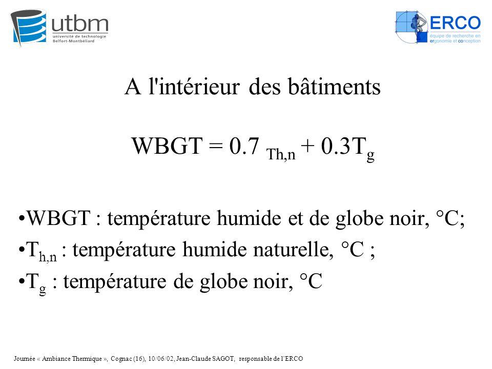 A l intérieur des bâtiments WBGT = 0.7 Th,n + 0.3Tg