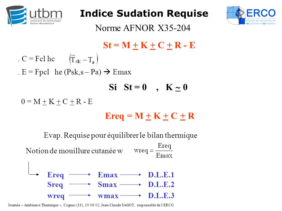 Indice Sudation Requise