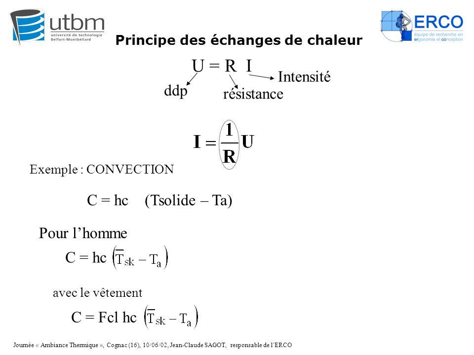 U = R I Intensité ddp résistance C = hc (Tsolide – Ta) Pour l'homme