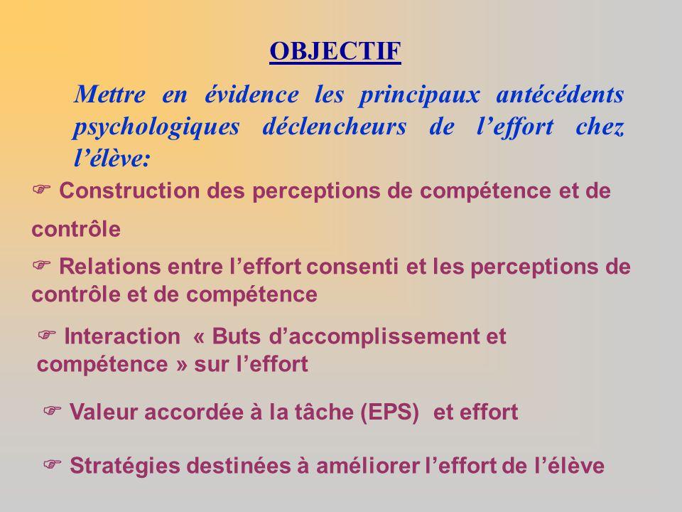 OBJECTIF Mettre en évidence les principaux antécédents psychologiques déclencheurs de l'effort chez l'élève: